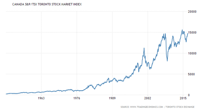 tsx_history.png