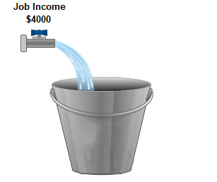 bucket-inflow-income-buy