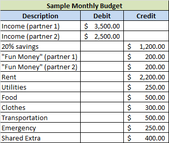 sample_budget_fun_money